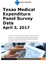 Texas Medical Expenditure Panel Survey Data