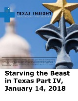 Starving the Beast in Texas Part IV