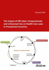 The Impact of Off-Label, Compassionate, and Unlicensed Use on Health Care Laws in Preselected Countries