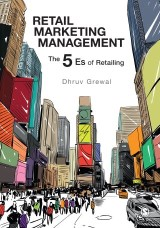 Retail Marketing Management