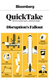 Bloomberg QuickTake: Disruption's Fallout