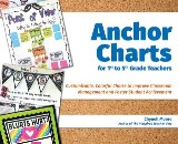 Anchor Charts for 1st to 5th Grade Teachers